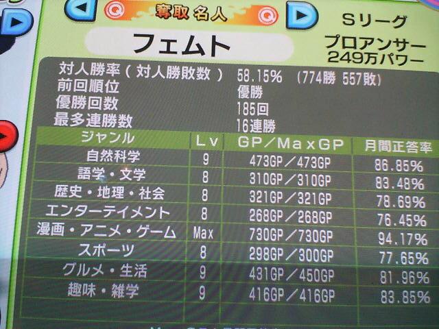 上位陣のGPの増え方は異常(^^;